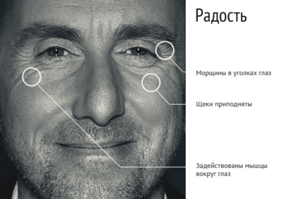 Мимика лица психология в картинках