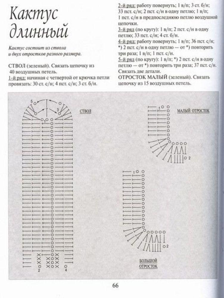 Схема вязания кактуса 39