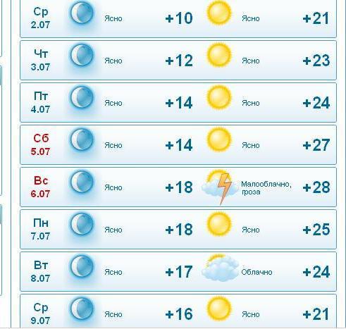 стесняясь эти погода на две недели в калинковичах занять все