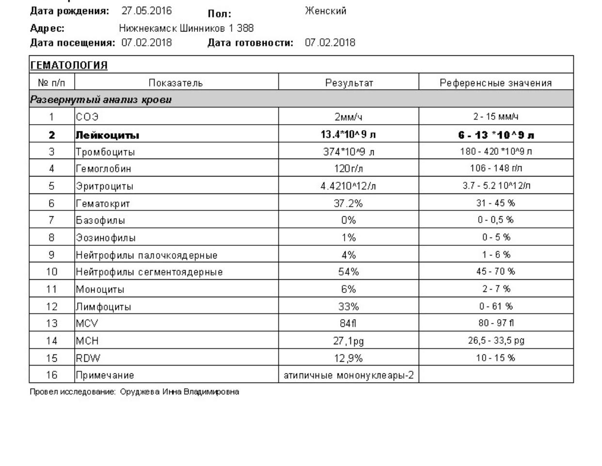 Крови мононуклеары анализы на анализ крови антифосфолипидные такое антитела что
