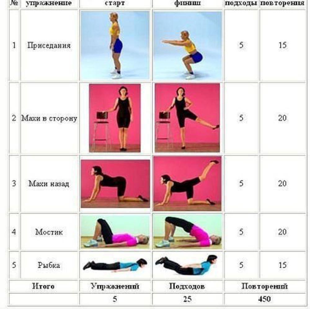 Как упражнения надо делать чтоб быстро похудеть