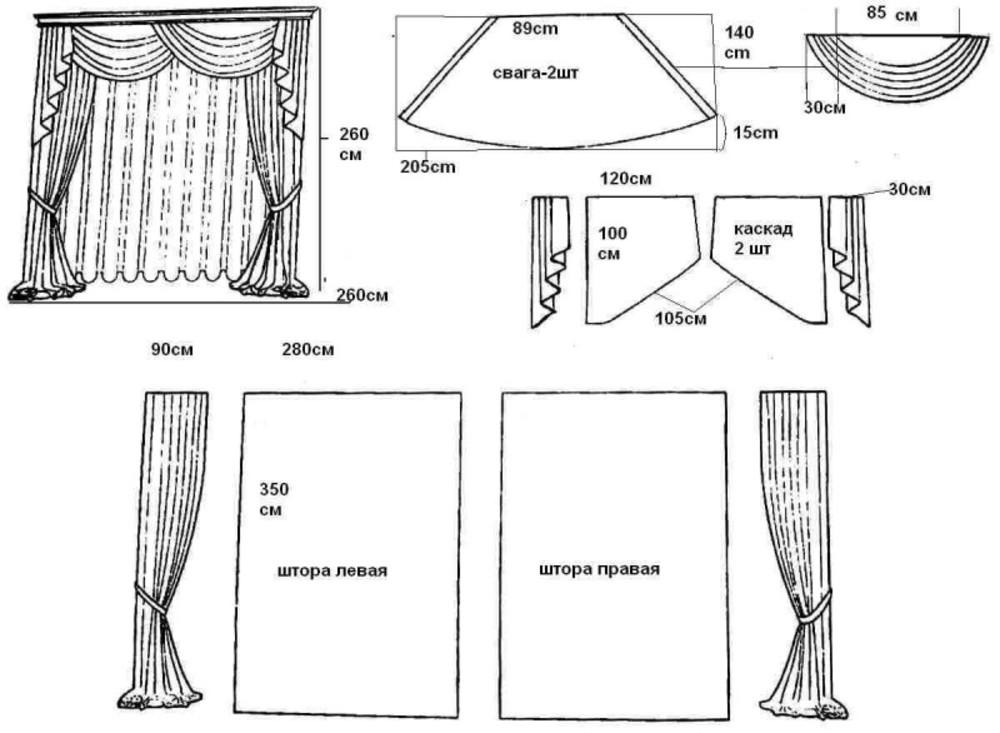 Как сшить штору своими руками для начинающих