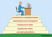 Проблемы мотивации в современных условиях. Реферат. Читать ...