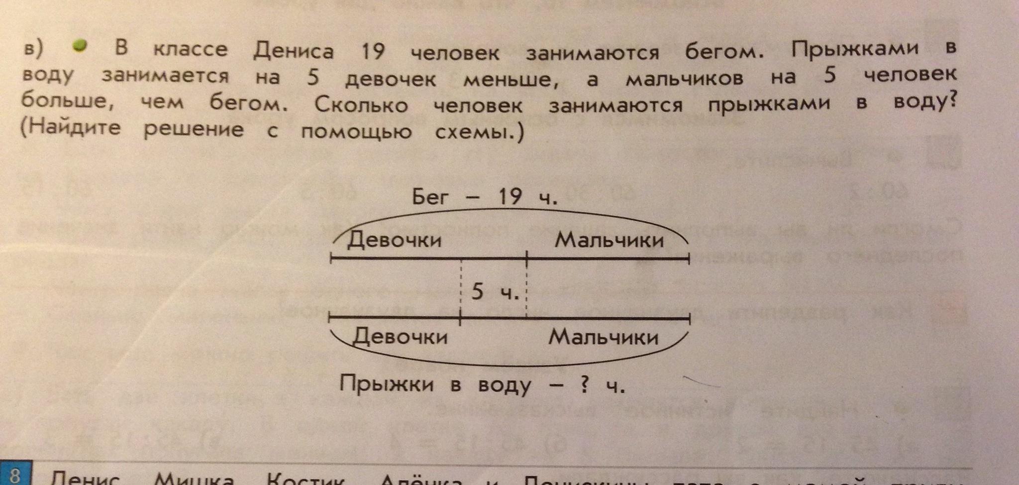 Схема задачи на сколько больше фото 928