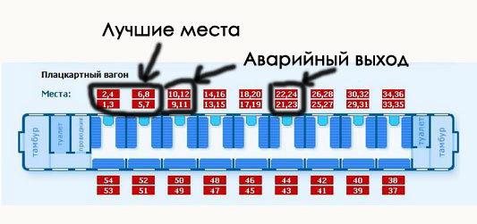 вагон схема мест с аварийными выходами