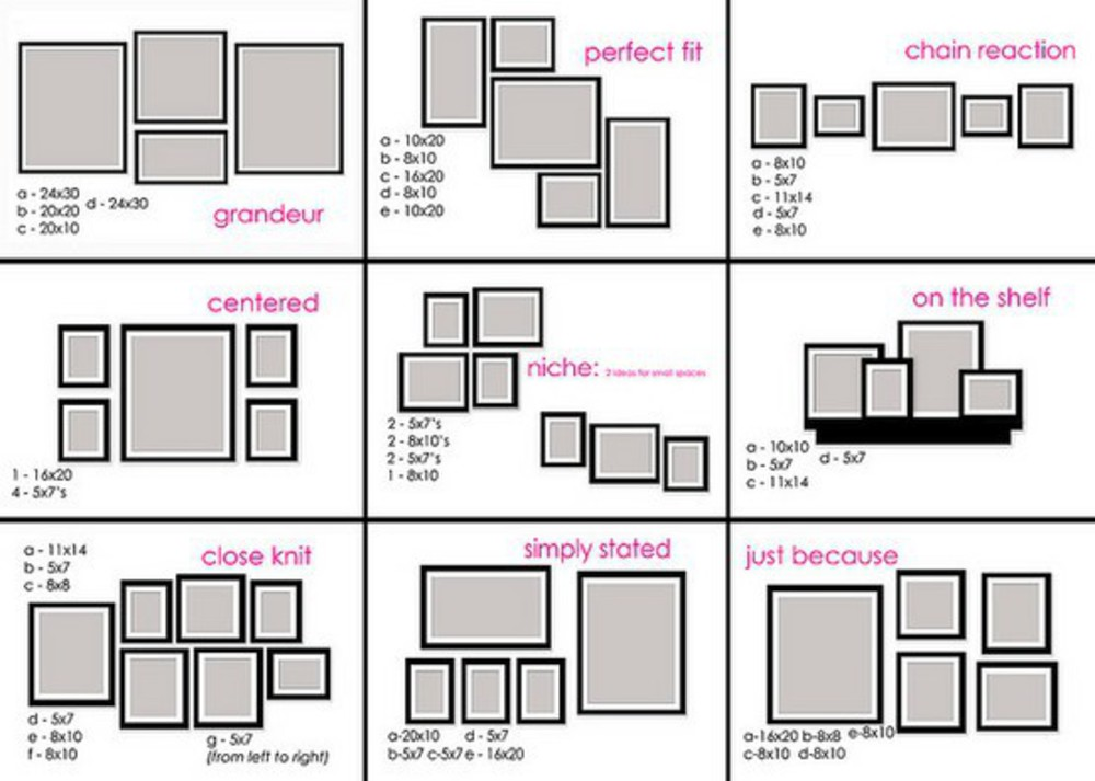 1PicturePlacementconfiguration.jpg