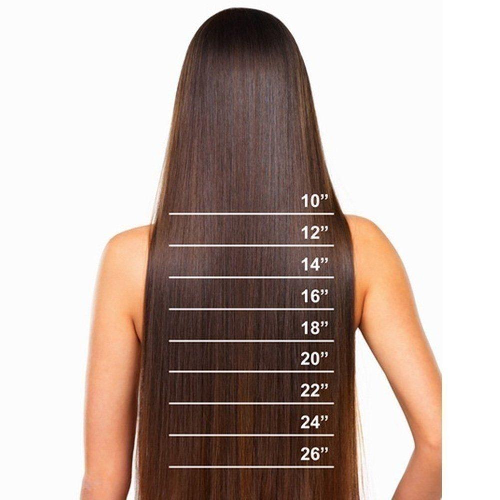 длина волос по картинке сказать, чем мотивировались